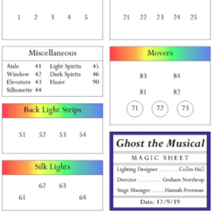 Ghost Magic Sheet Thumbnail
